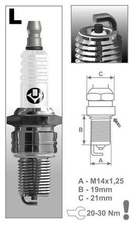 Obrázek produktu zapalovací svíčka L14C řada Super, BRISK - Česká Republika