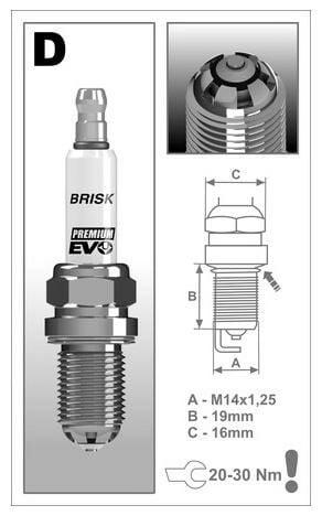 Obrázek produktu zapalovací svíčka DR14BSXC řada Premium EVO , BRISK - Česká Republika 1925