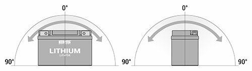 Lithiová motocyklová baterie BS-BATTERY APRILIA RX 125 (2008>) 2008-2010-1